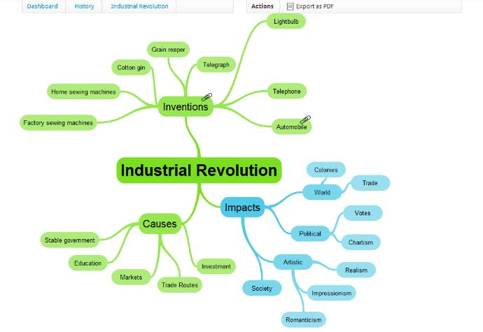 Mind Maps – 4Students.ie Industrial Revolution Map on transportation revolution map, green revolution map, neolithic revolution map, science revolution map, revolution us map, civil revolution map, scientific revolution map, chinese revolution map, french revolution map, american revolution map, crusades map, greek revolution map, chemical revolution map, america's second revolution map, commercial revolution map, industrial revloution, cultural revolution map, russian revolution map, market revolution map, haitian revolution map,