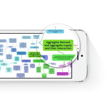 GoConqr Mindmap - Fast-Track Your Success